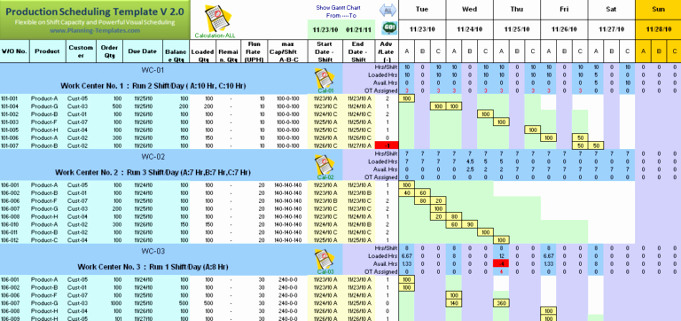 Master Production Schedule Template Excel Inspirational Workforce Capacity Planning Spreadsheet Free
