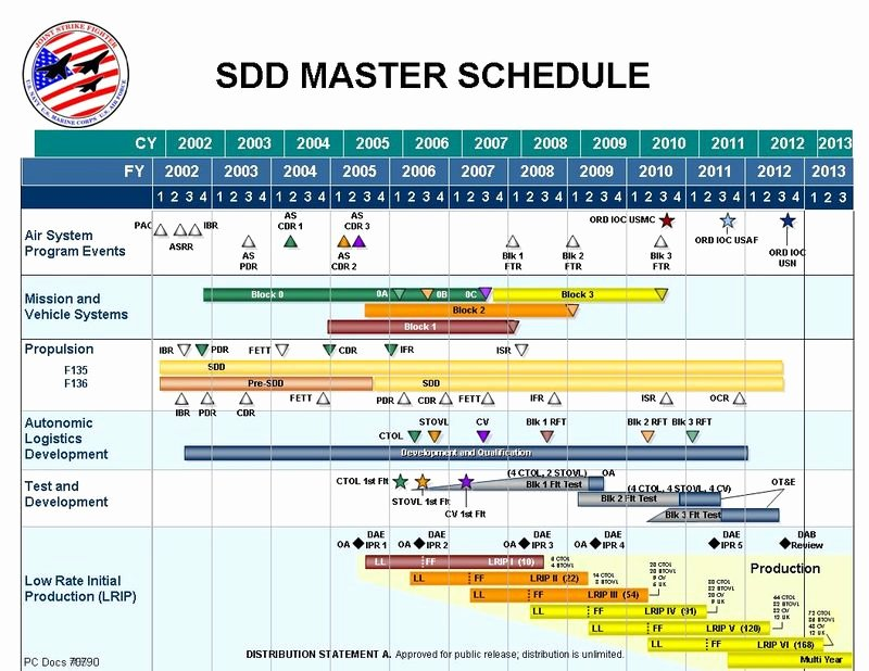 Master Production Schedule Template Excel New Master Schedule Template Excel