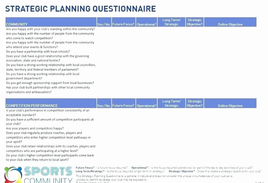 Master Test Plan Template Unique Agile Master Test Plan Template Sample Execution