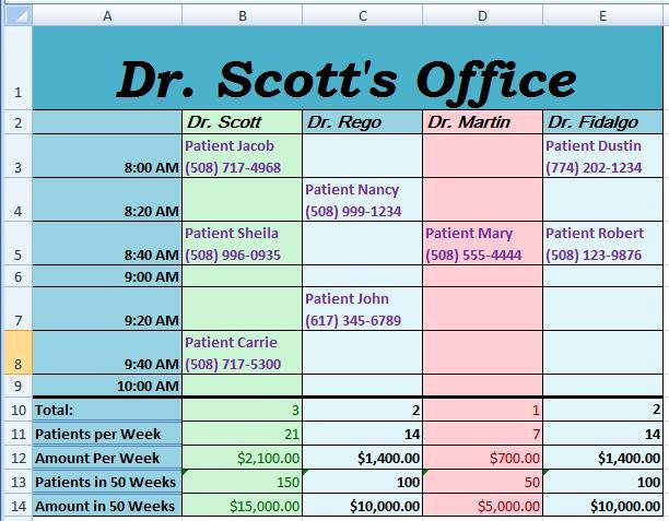 Medical Appointment Scheduling Template Beautiful when Accurate Data Means the Difference Between Life and