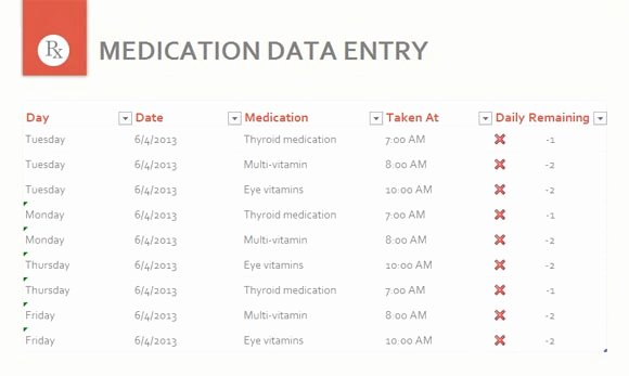 Medication Schedule Template Excel Awesome Free Medication Data Entry Template for Excel 2013