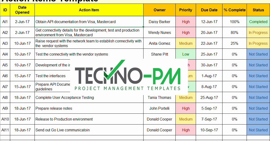 Meeting Action Items Template Lovely Action Items Template for Excel Free Project Management