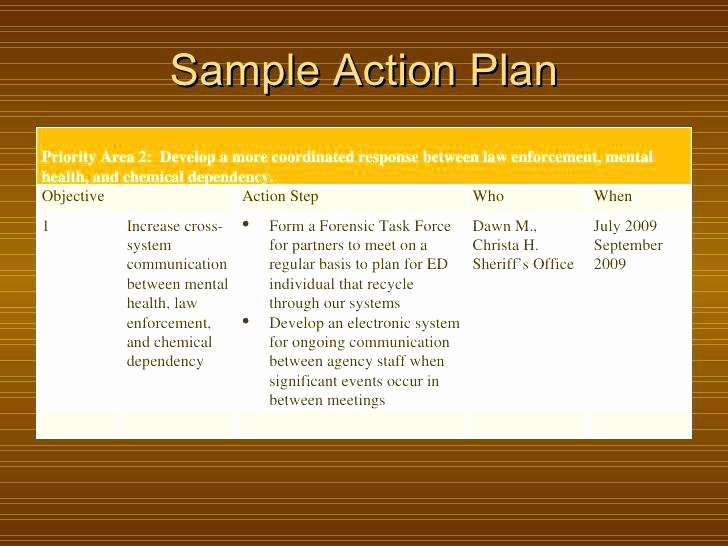 Mental Health Crisis Plan Template Awesome Templates C Vs Generics Java Individual Crisis Management