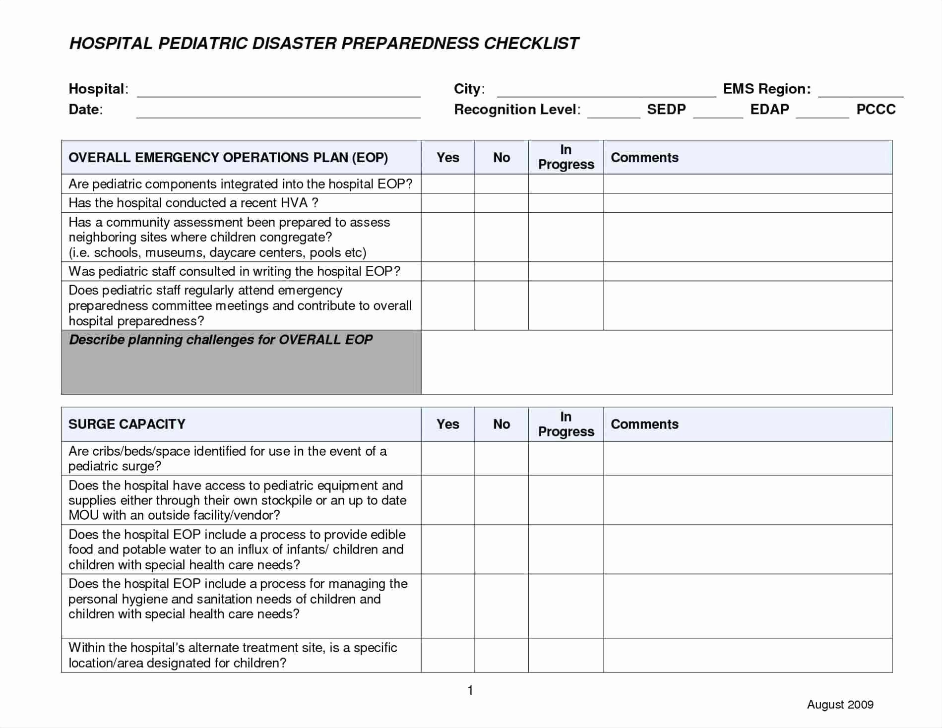 Mental Health Crisis Plan Template Inspirational Mental Health Crisis Management Plan Template Elegant