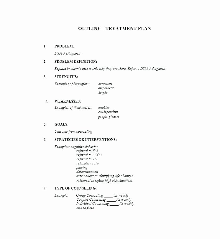 Mental Health Crisis Plan Template New Risk Management Plan Template Depict Unorthodox Icon Blank