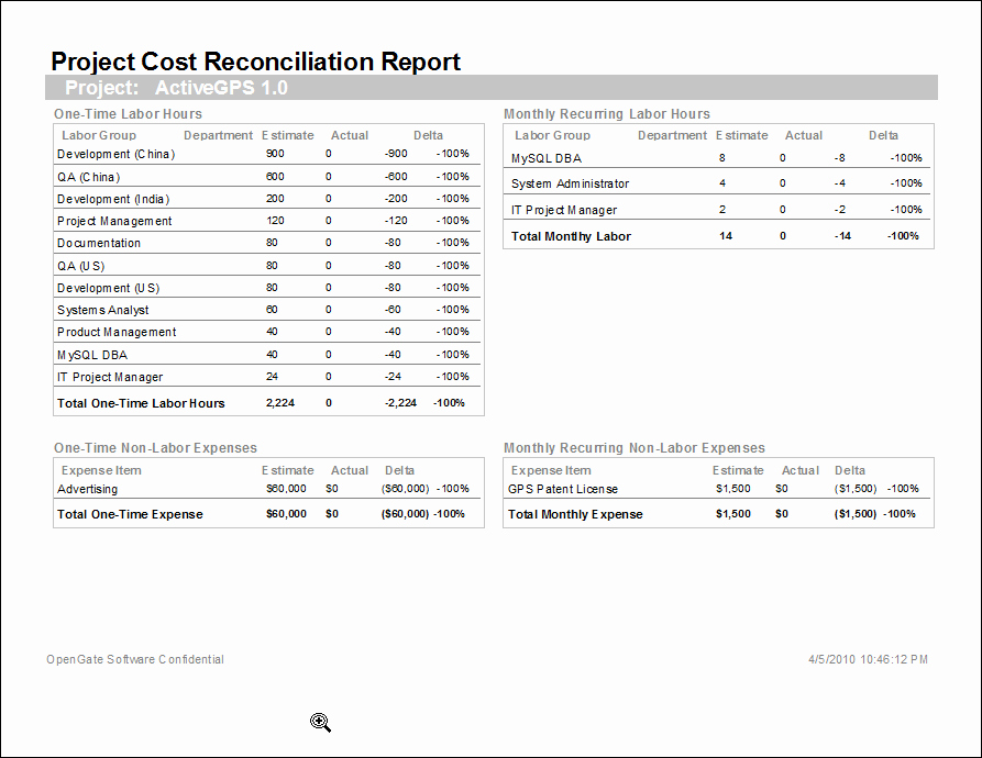 Microsoft Access Report Template Awesome Excel Project Expense Template Expense Templates Free