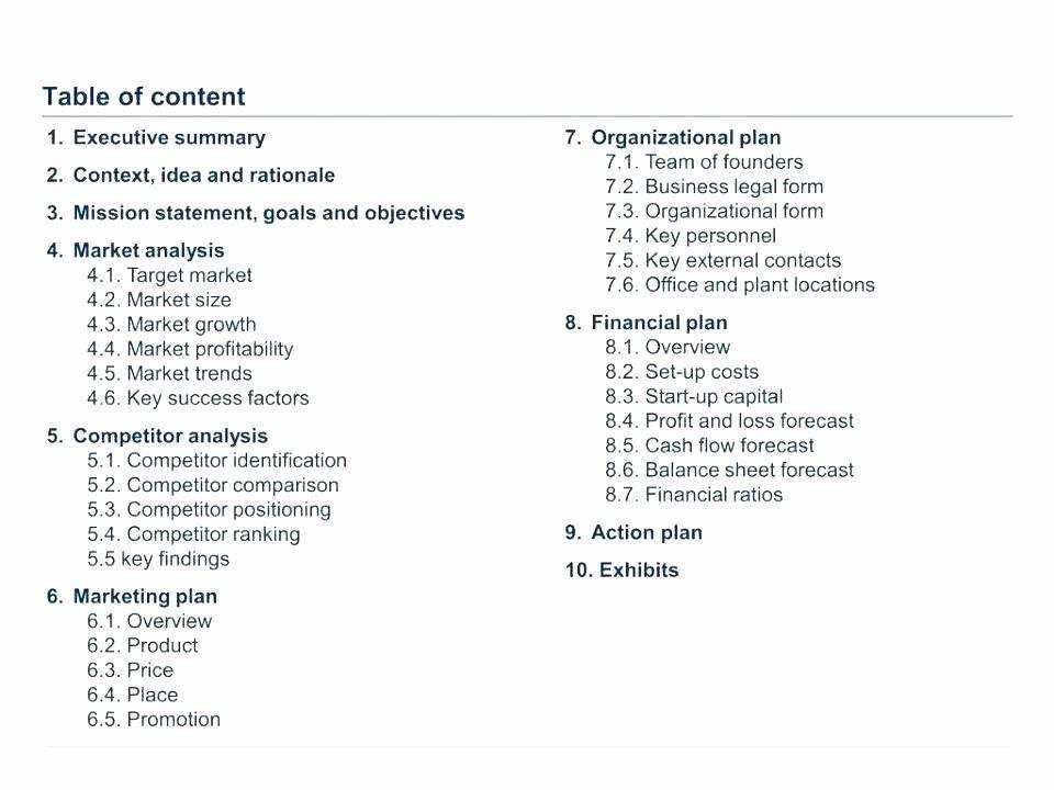 Microsoft Business Plan Template Fresh Microsoft Office Business Plan Template – Blogopoly