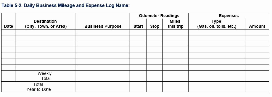 Mileage Log Template for Taxes Awesome Free Mileage Spreadsheet for Taxes Samplebusinessresume