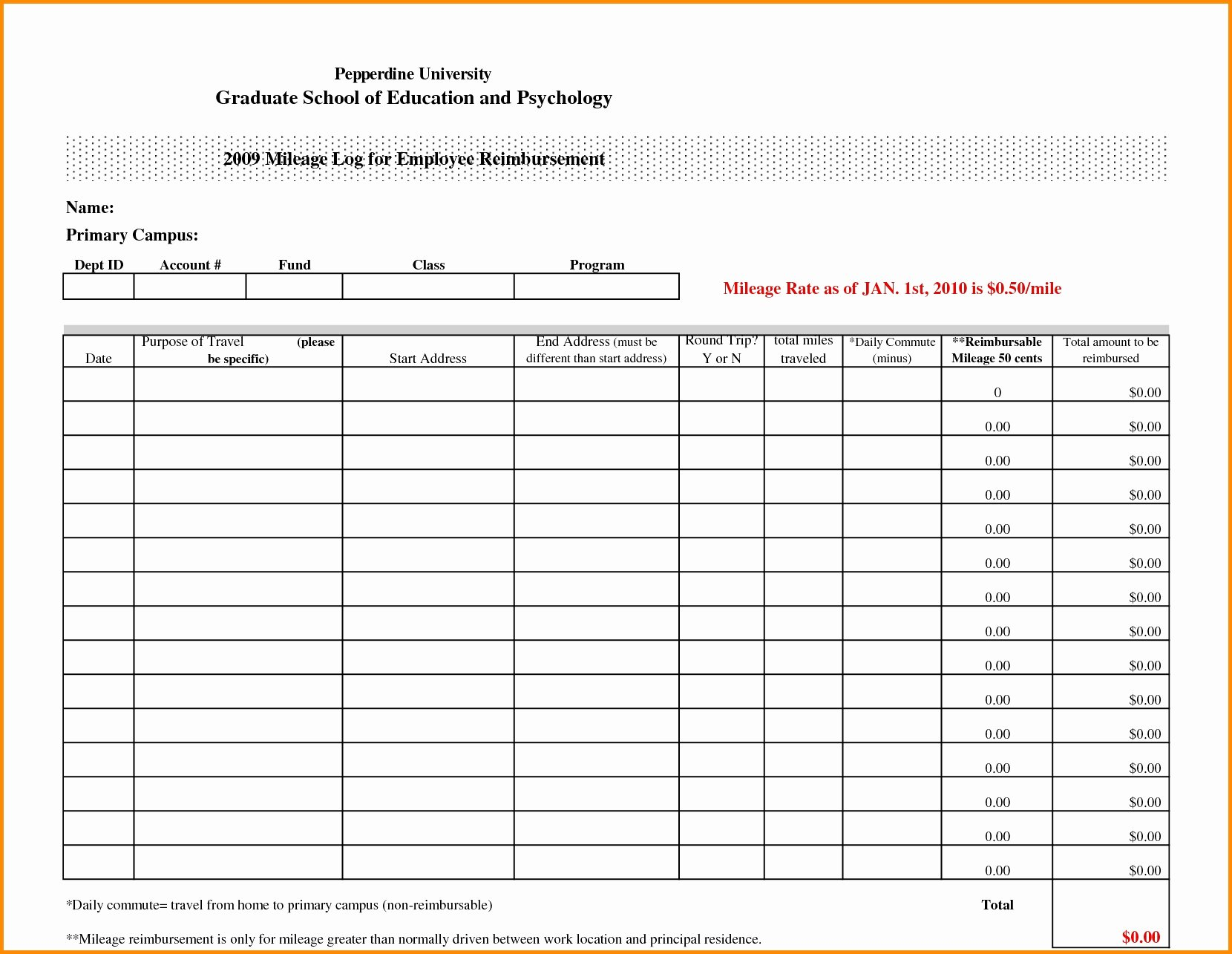 Mileage Log Template for Taxes Awesome Log Book Auditing Spreadsheet Intended for Mileage