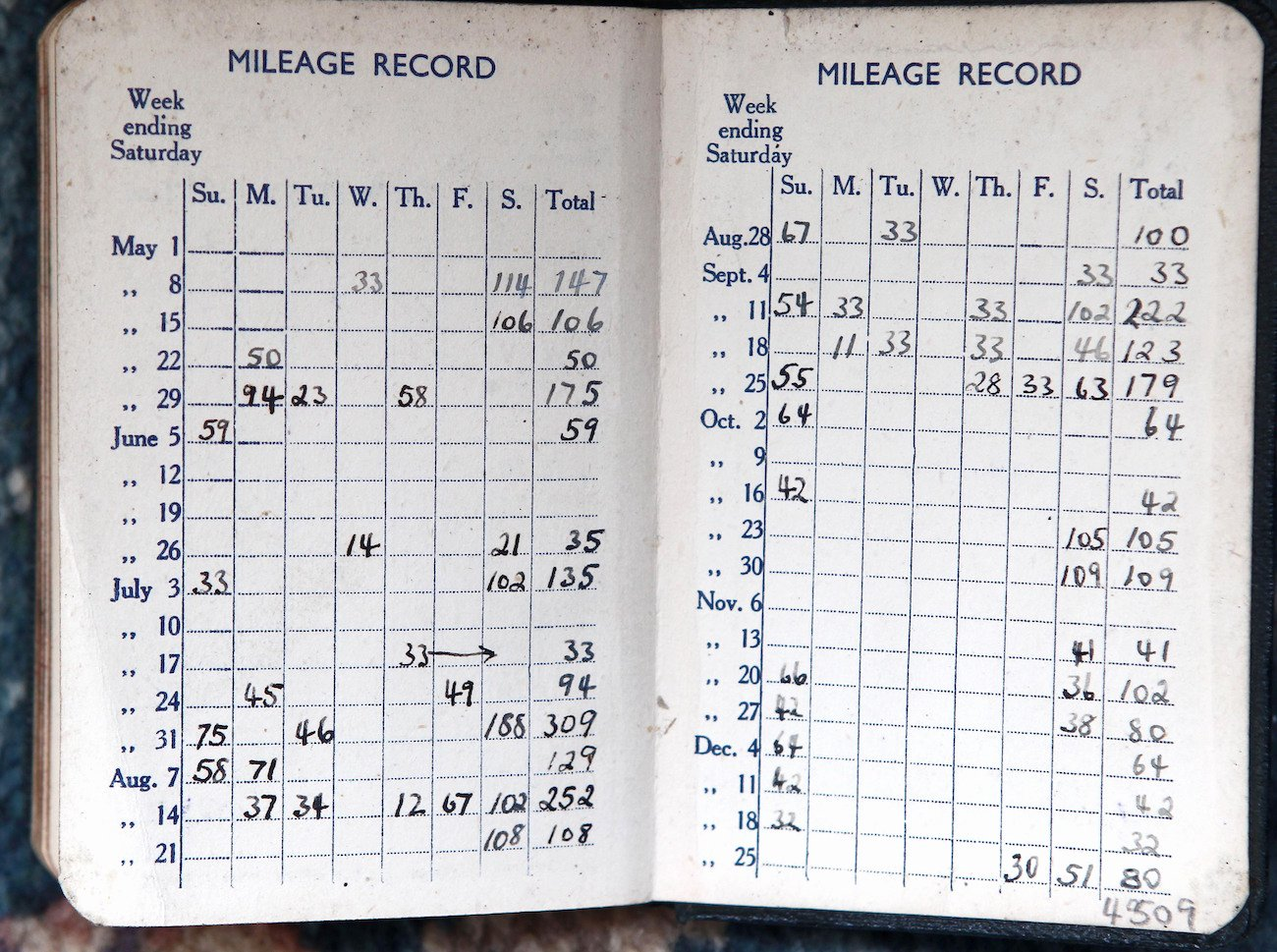 Mileage Log Template for Taxes Awesome Mileage Spreadsheet for Taxes – Spreadsheet Template