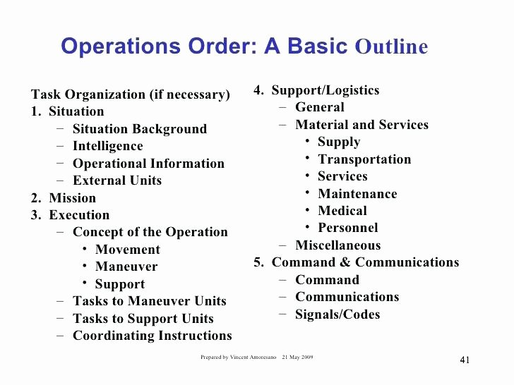 Military Operations Plan Template Best Of Operational Plan Templates Free Sample Example format