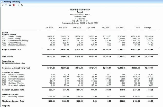 Monthly Balance Sheet Excel Template Awesome Monthly Balance Sheet Template