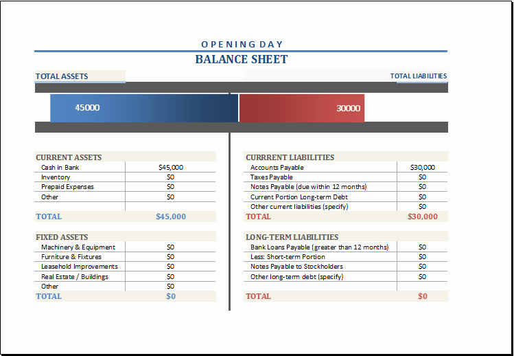 Monthly Balance Sheet Excel Template Best Of Opening Day Balance Sheet Template for Excel