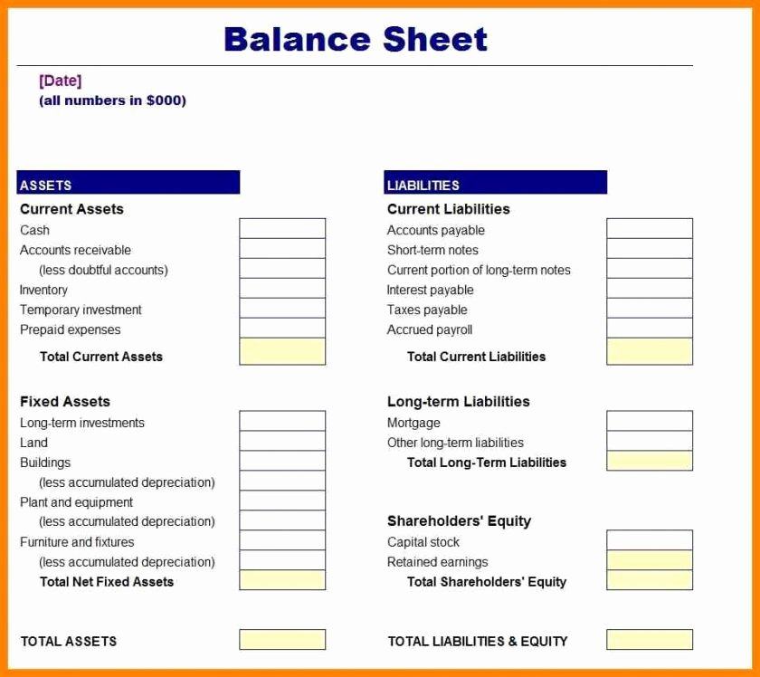 Monthly Balance Sheet Excel Template Best Of Sheet Small Business Balance Template Excel Nogal Elegant