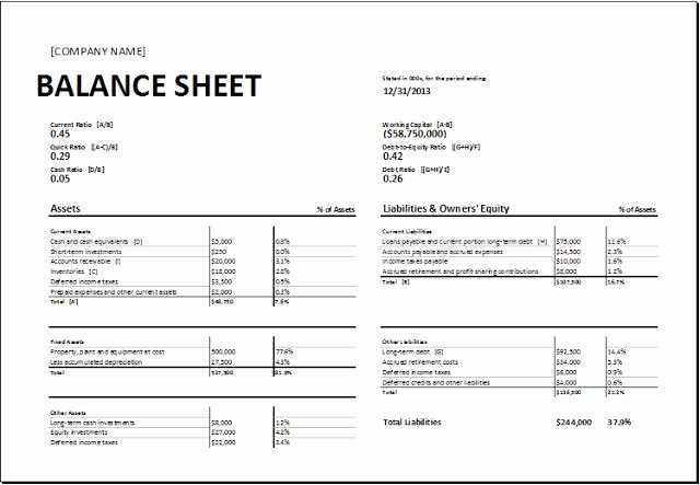 Monthly Balance Sheet Excel Template Lovely Printable Blank Balance Sheet Template