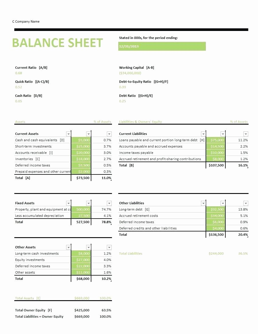 Monthly Balance Sheet Excel Template Luxury Classified Balance Sheet Template Excel