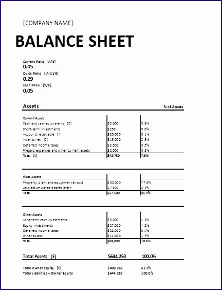 Monthly Balance Sheet Excel Template New 7 Personal Monthly Bud Sheet Exceltemplates
