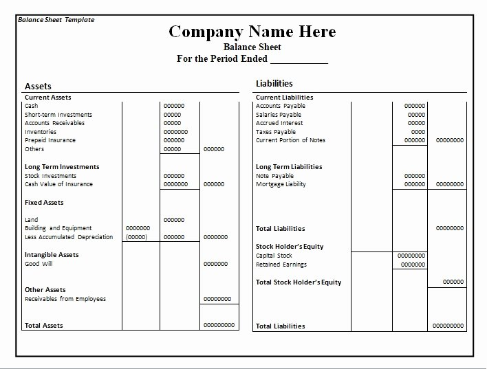 Monthly Balance Sheet Excel Template New Balance Sheet Template format Excel and Word Excel Tmp