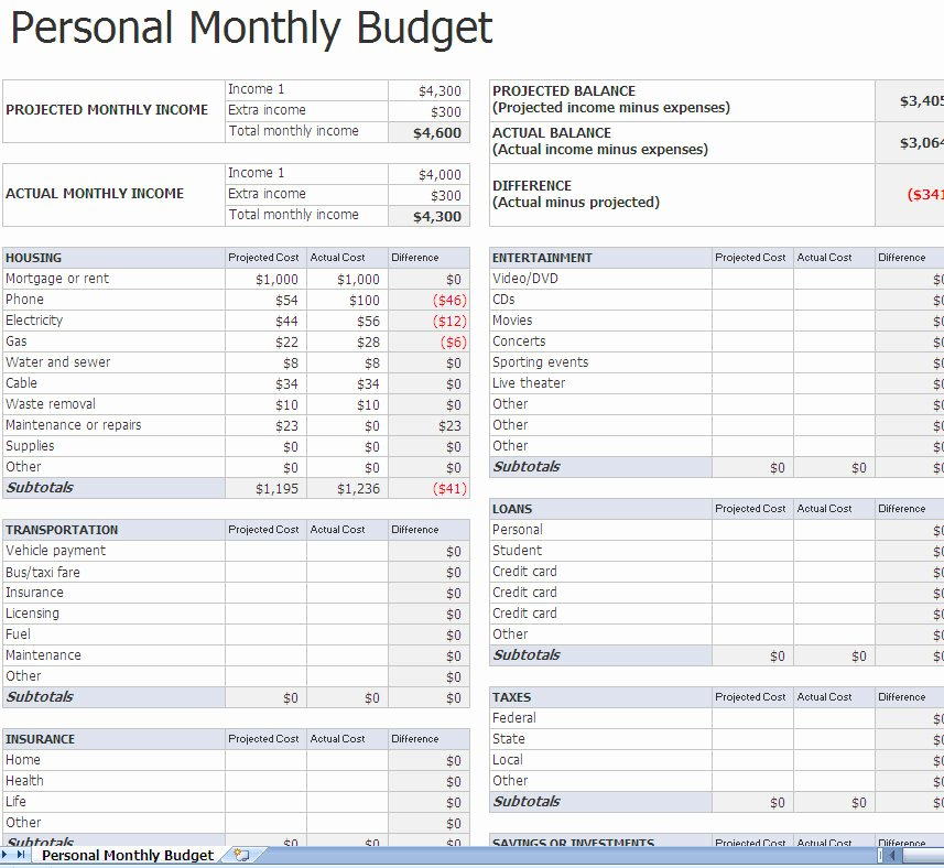 Monthly Budget Excel Spreadsheet Template Beautiful Monthly Bud Planning