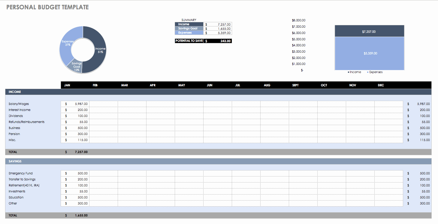 Monthly Budget Excel Spreadsheet Template Elegant Free Expense Report Templates Smartsheet