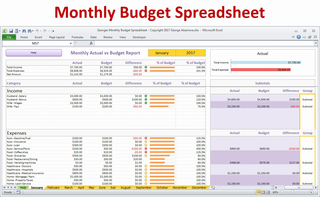 Monthly Budget Excel Spreadsheet Template Fresh Monthly Bud Spreadsheet Planner Excel Home Bud for