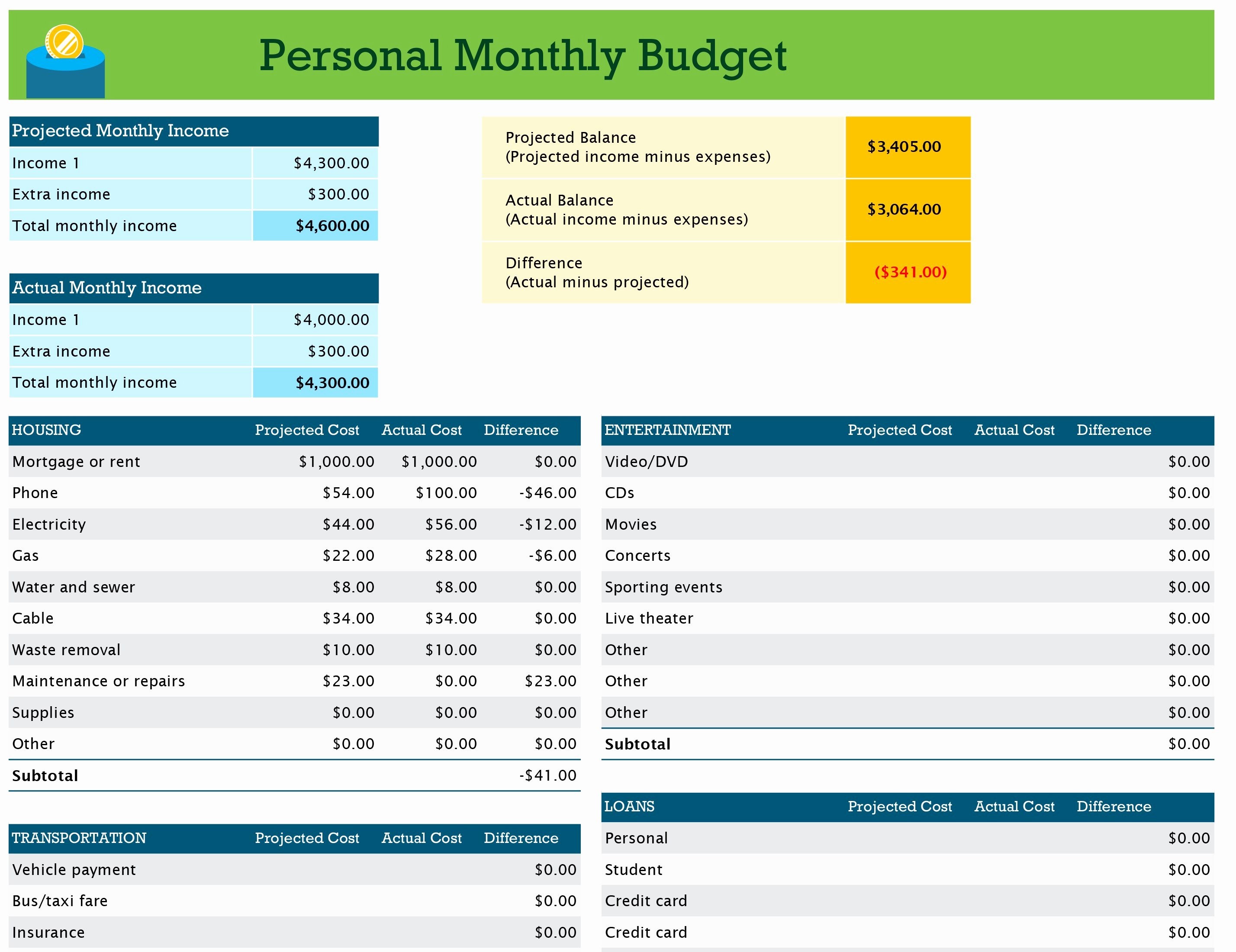 Monthly Budget Excel Spreadsheet Template Fresh Personal Monthly Bud