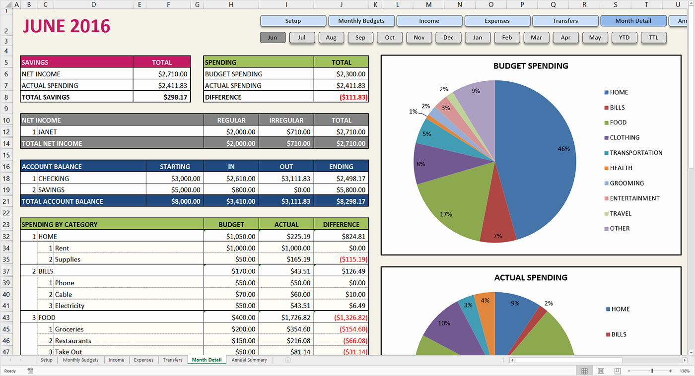 Monthly Budget Excel Spreadsheet Template Inspirational Bud Excel Template