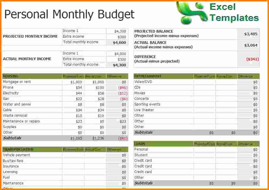 Monthly Budget Excel Spreadsheet Template Inspirational Monthly Household Bud Template Excel Uk Best Photos