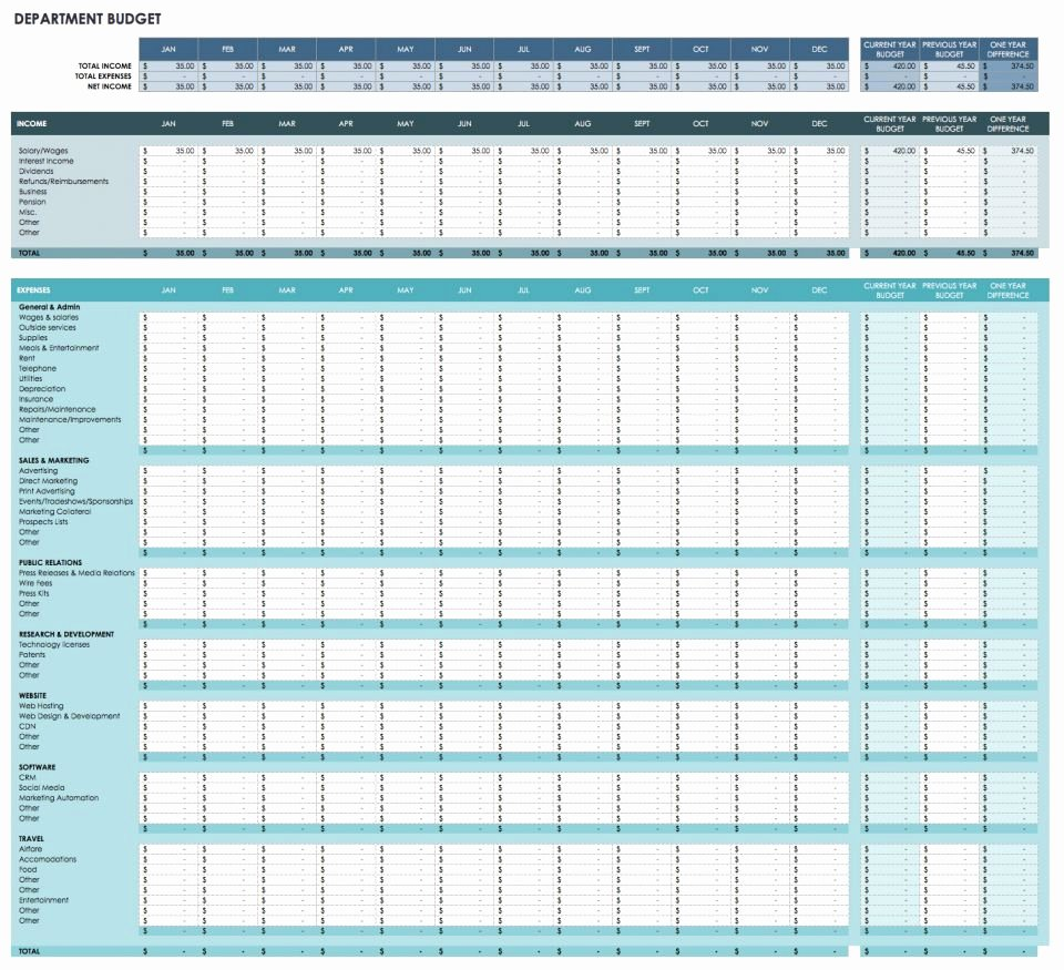 Monthly Budget Excel Spreadsheet Template Lovely Free Monthly Bud Templates