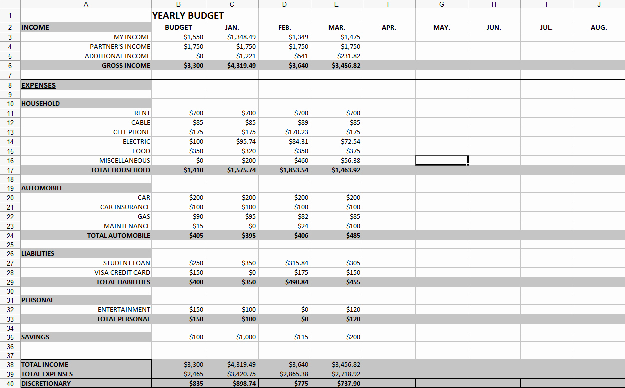 Monthly Budget Excel Spreadsheet Template New Yearly Bud Spreadsheet
