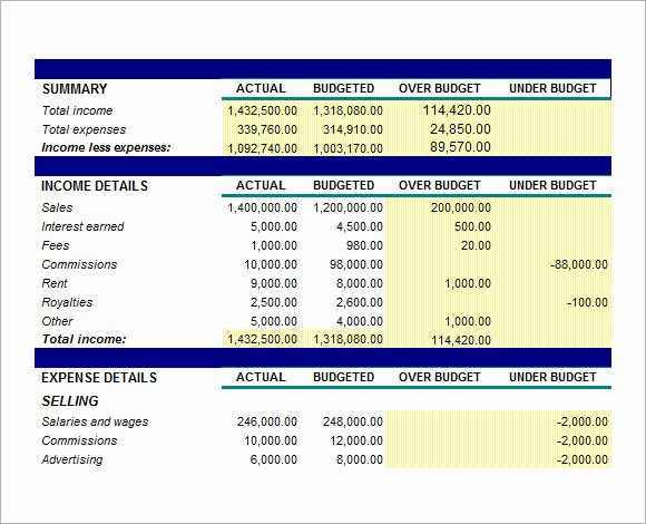 Monthly Business Budget Template Beautiful 6 Monthly Bud Samples