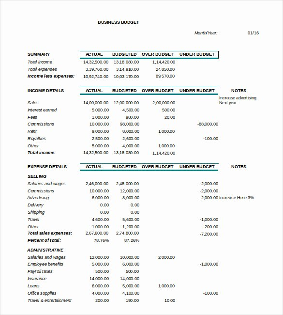 Monthly Business Budget Template Elegant 13 Sample Business Bud Templates Word Pdf Pages