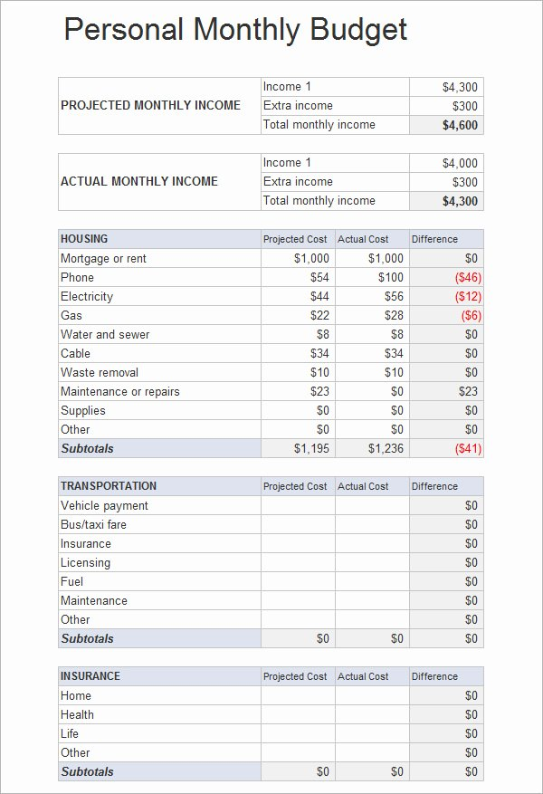 Monthly Business Budget Template Fresh 10 Sample Monthly Bud Templates