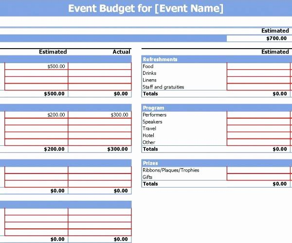 Monthly Business Budget Template Fresh Basic Home Bud Simple Monthly Template Printable