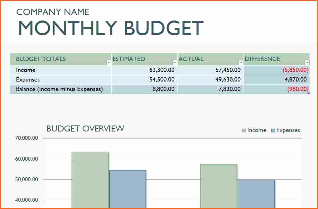 Monthly Business Budget Template Lovely Business Bud Template Bud Template Letter