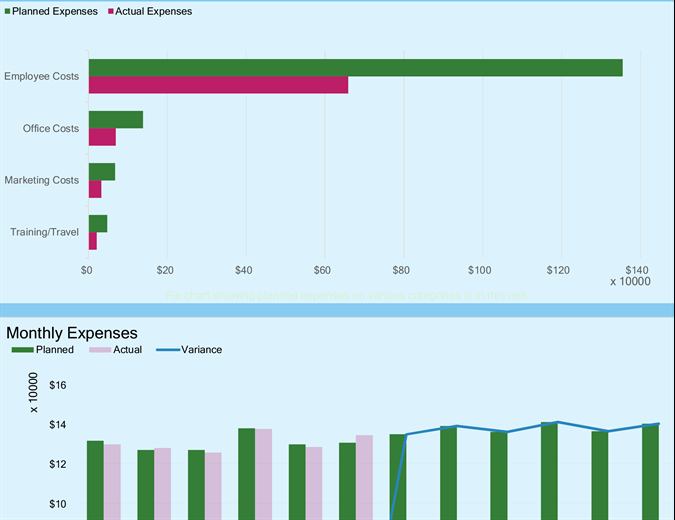 Monthly Business Budget Template Lovely Business Expense Bud