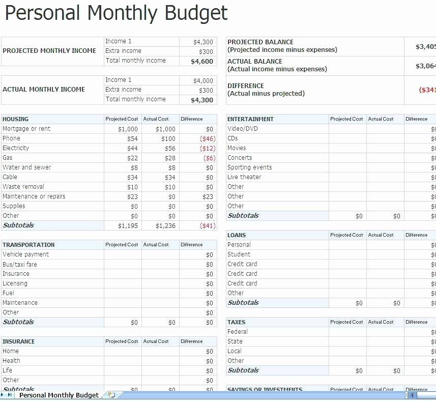 Monthly Business Budget Template Luxury Free Bud Planner Template Monthly Money Simple