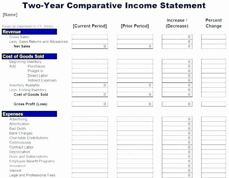 Monthly Business Expense Template Inspirational In E and Expenditure Spreadsheet Template Excel Expense