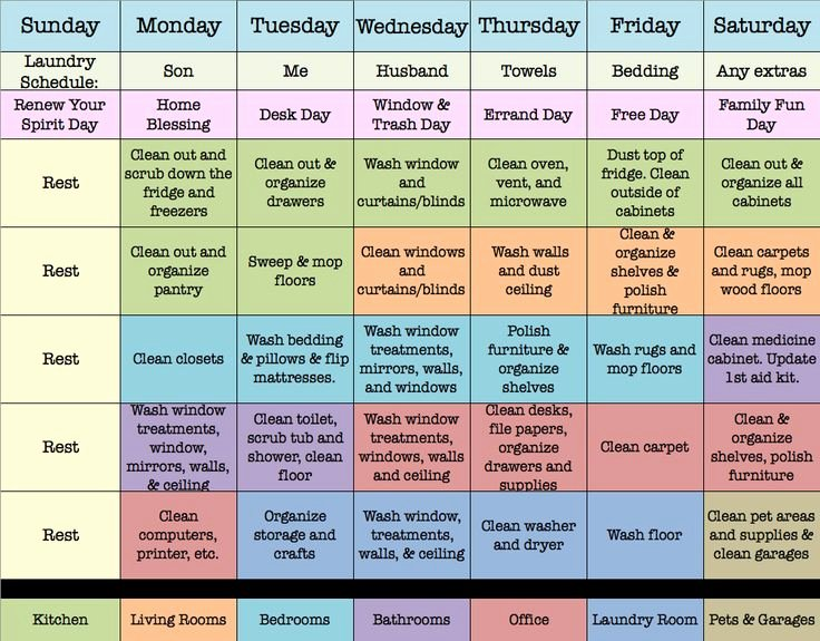 Monthly Cleaning Schedule Template Lovely How to Make An Efficient Weekly House Cleaning Schedule