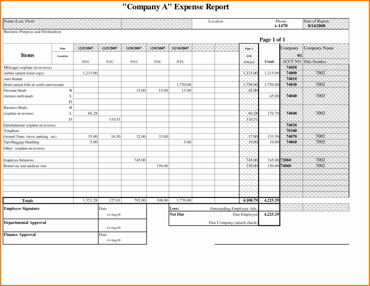 Monthly Expense Report Template Luxury Credit Card Expense Report Template Expense Spreadsheet