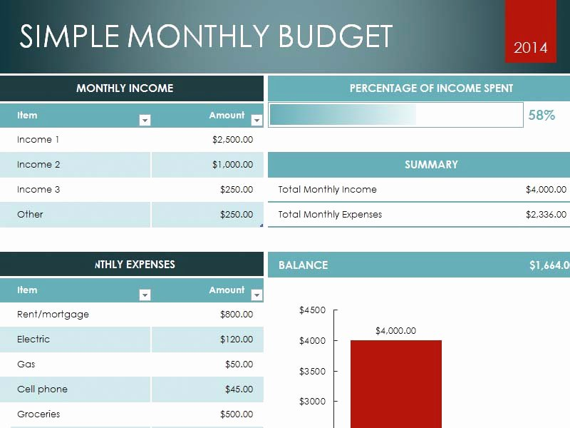 Monthly Expense Tracker Template Lovely Excel Monthly Expense Tracker Excel Bud Spreadsheet