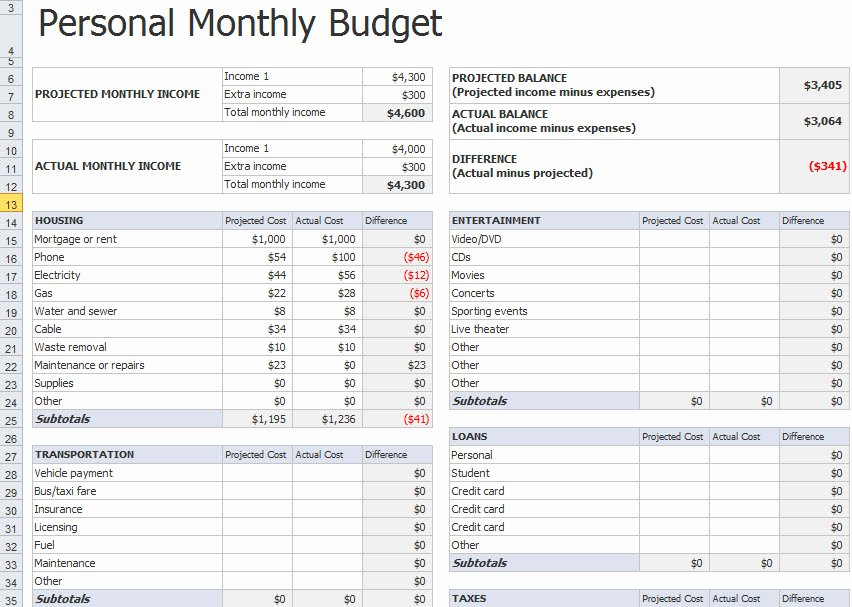 Monthly Expenses Spreadsheet Template Awesome Personal Monthly Bud Template In Excel
