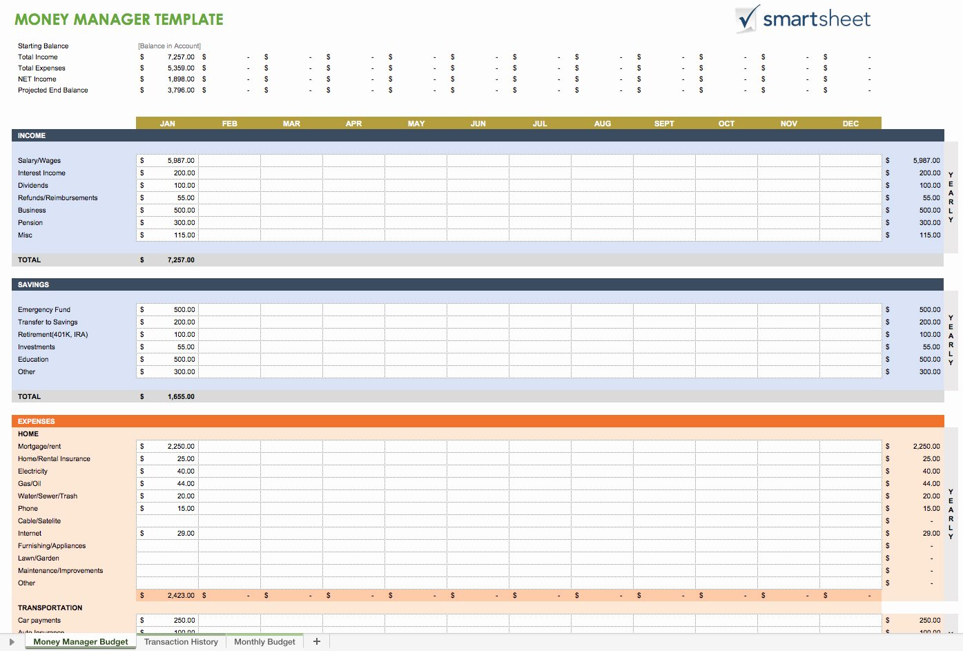 Monthly Expenses Spreadsheet Template Fresh Expenses Spreadsheet Template