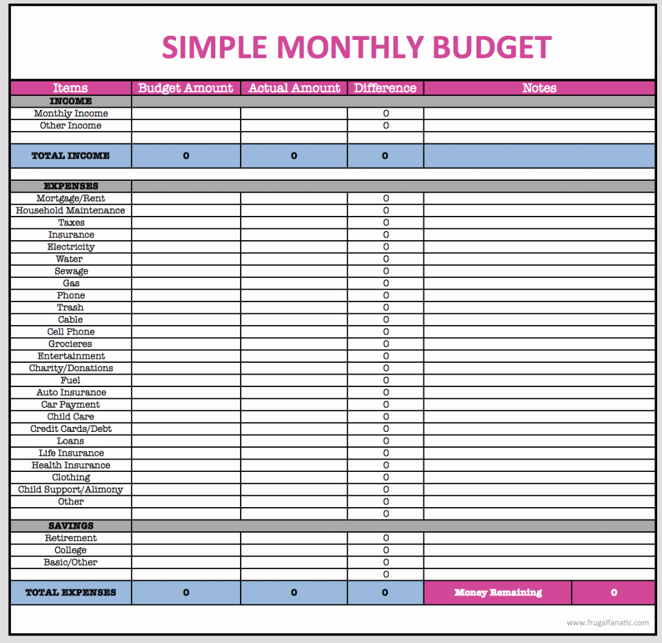 Monthly Expenses Spreadsheet Template New Free Printable Monthly Bud Spreadsheet Tireeeasy Co
