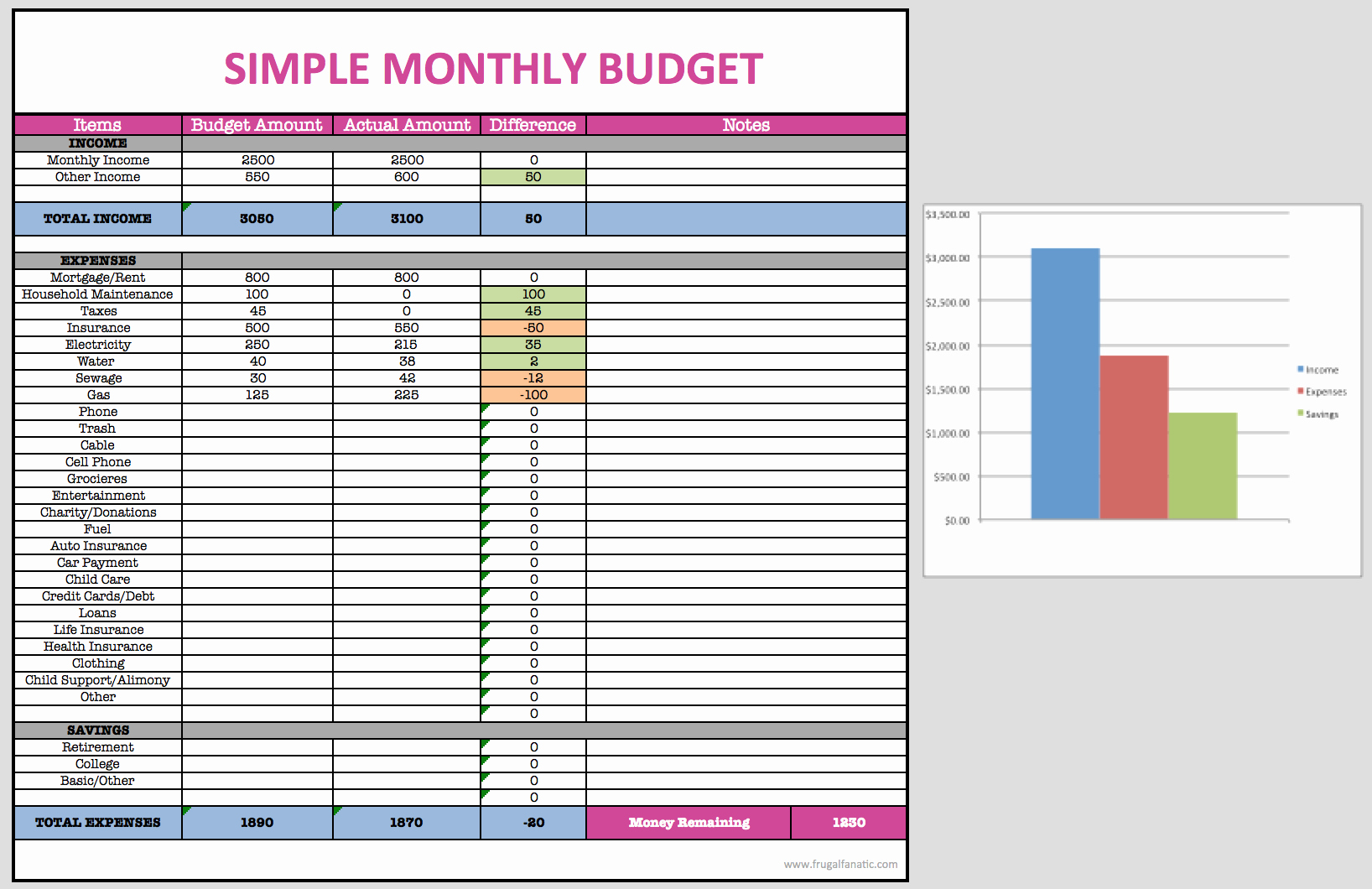 Monthly Expenses Spreadsheet Template New Monthly Bud Spreadsheet Frugal Fanatic Shop