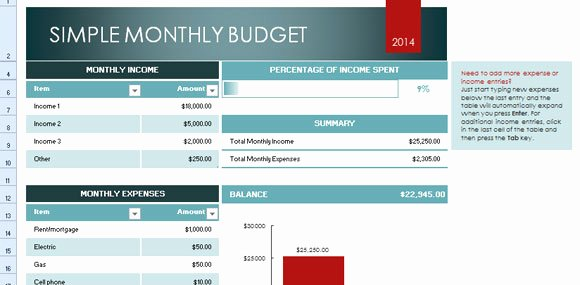 Monthly Income and Expenses Template Beautiful Simple Monthly Bud Template for Excel 2013
