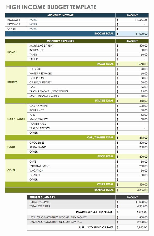 Monthly Income and Expenses Template Fresh Free Monthly Bud Templates