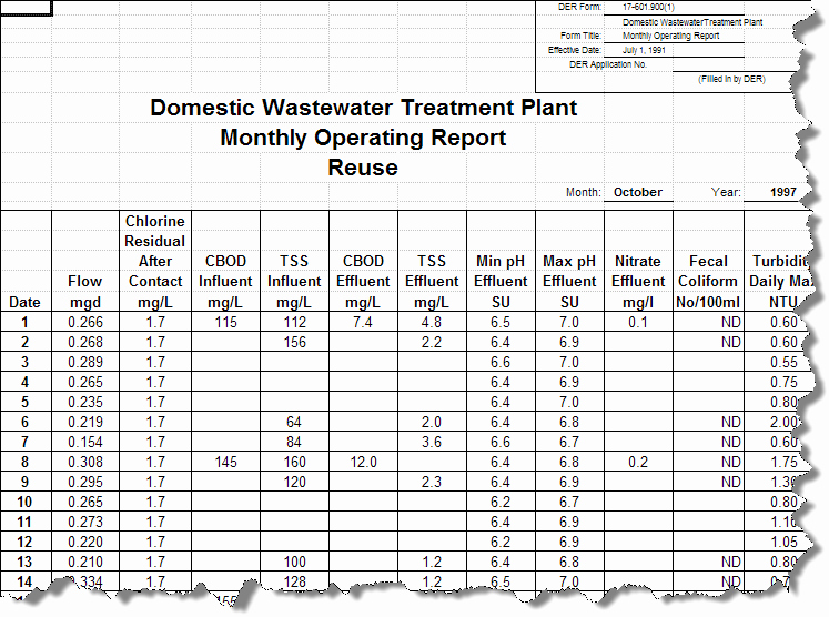 Monthly Operations Report Template Elegant Florida Wastewater Report Templates [q ]