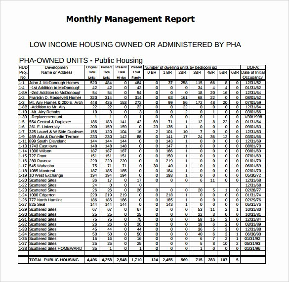 Monthly Report Template for Manager Beautiful 20 Sample Monthly Management Report Templates Word