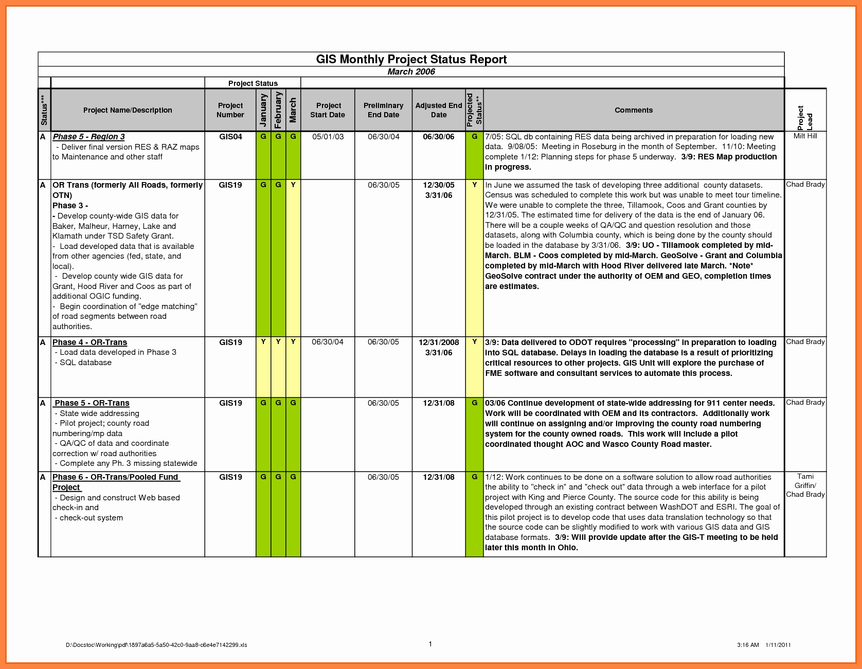 Monthly Report Template for Manager Fresh 6 Monthly Status Report Template Project Management